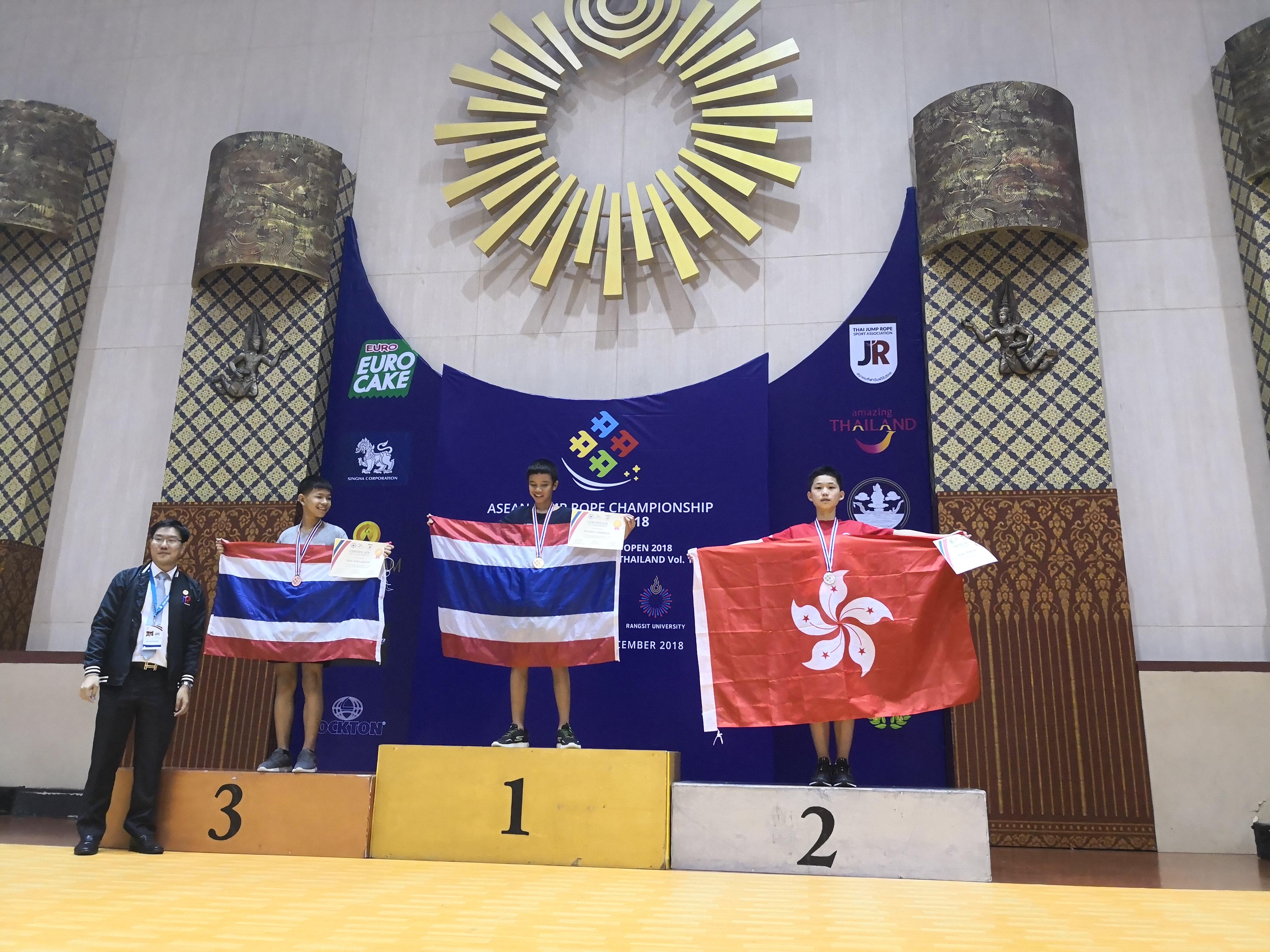 本校學生代表港隊到泰國出賽榮獲殊榮