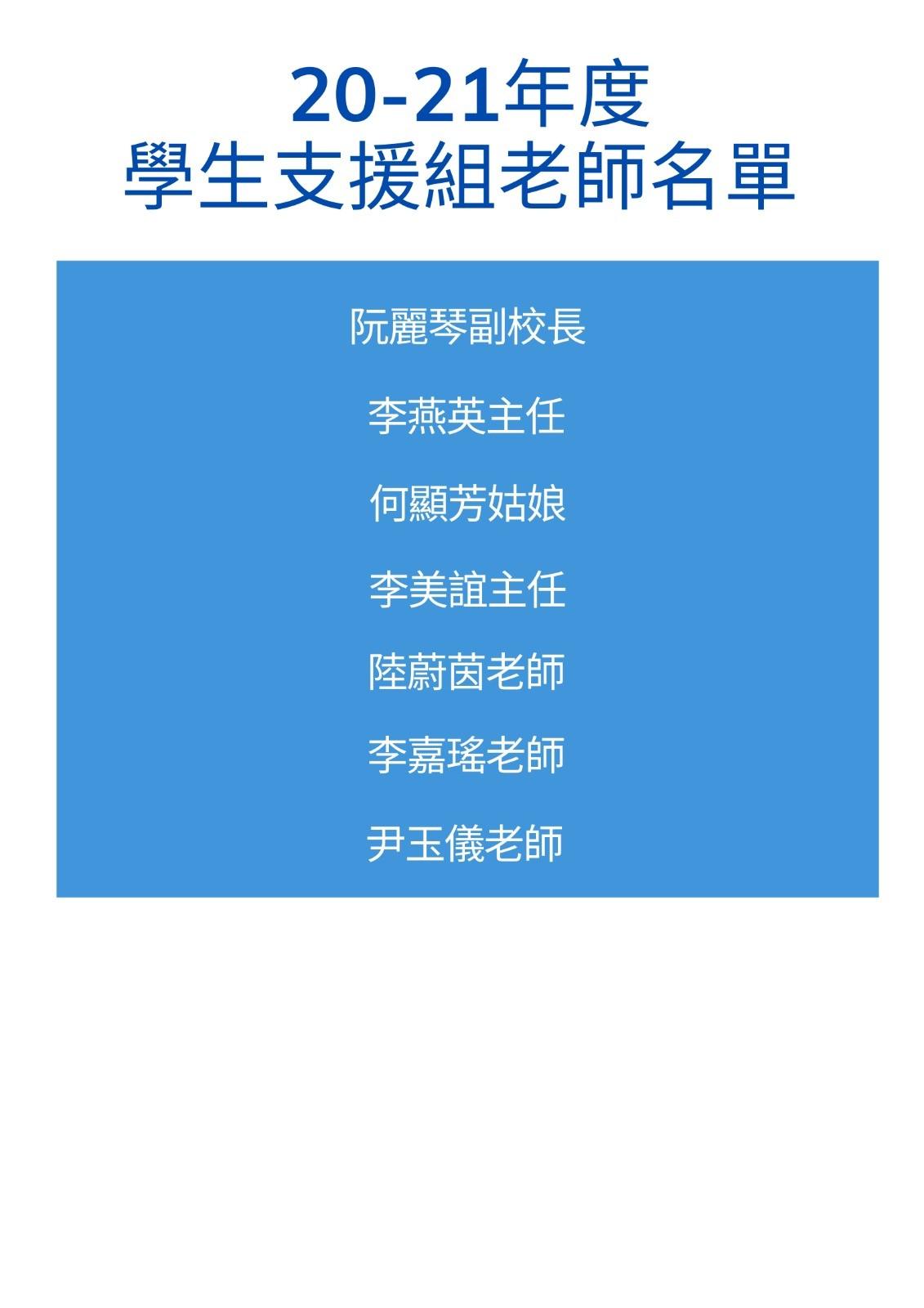 20-21年度學生支援組名單